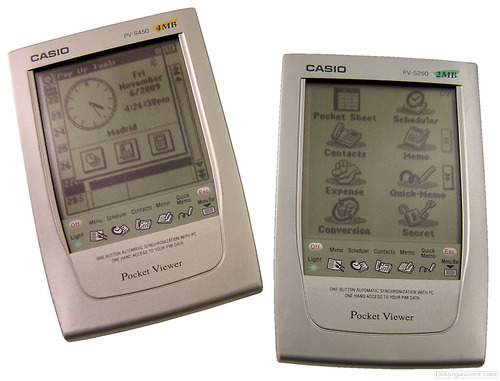 PV-S250 and PV-S450